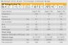 Jual Backhoe Loader JCB model 3CX (Update 27 November 2020)