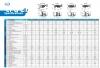 Jual Electrric Forklift Baoli KBE 18 Std Kapasitas: 1,8 Ton (Update 02 Desember 2020)